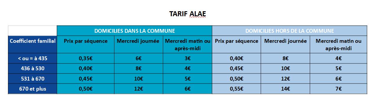 Tableau tarif ALAE.PNG