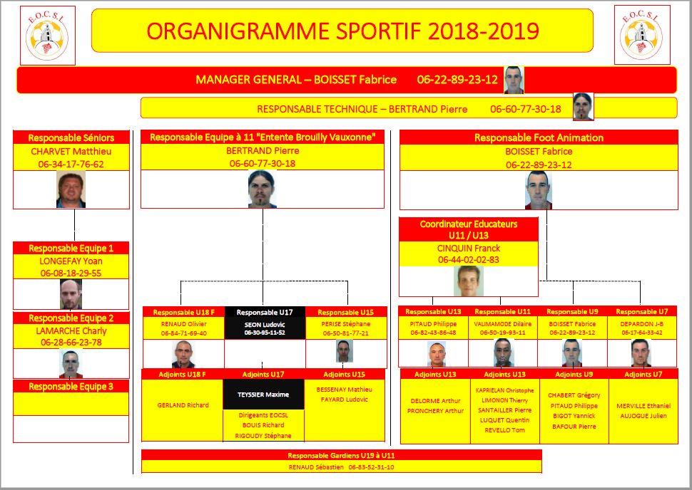 organigramme sportif.JPG