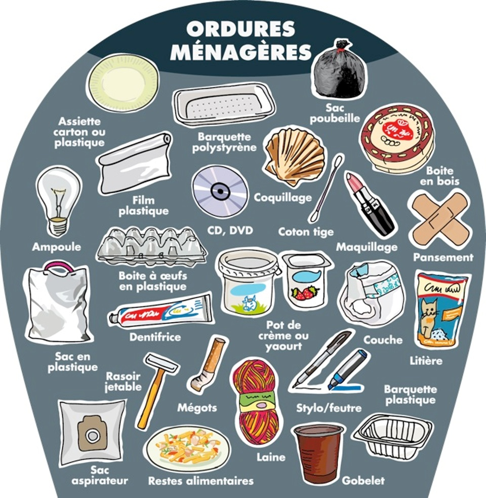 ordures-ménagères.jpg