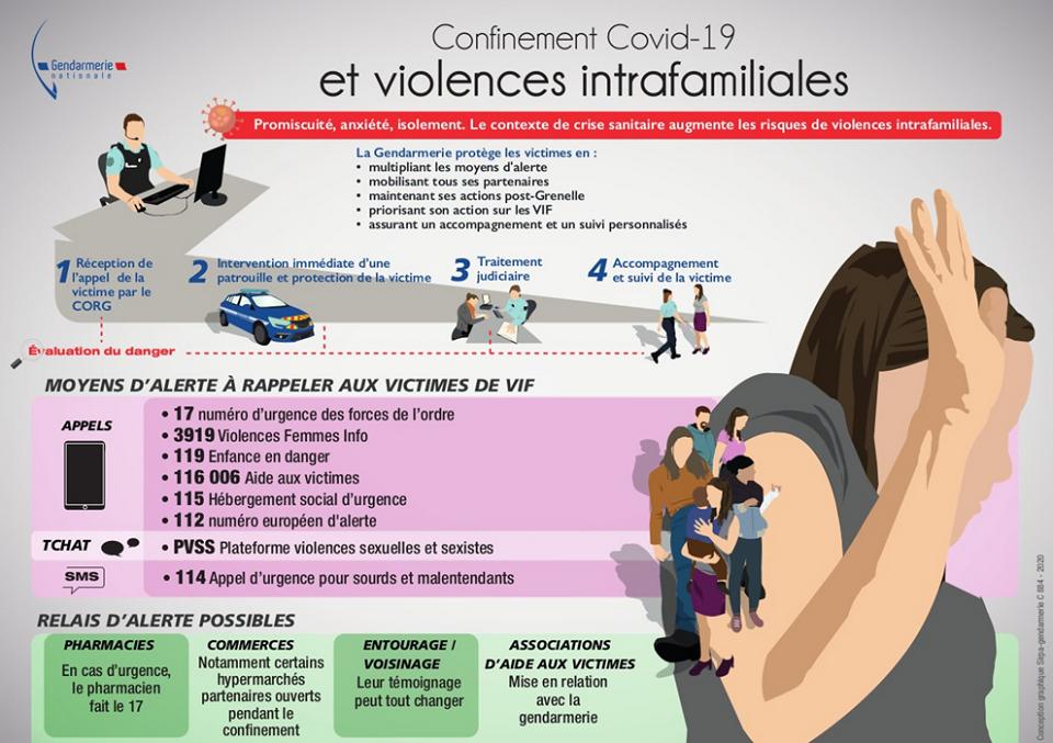 gendarmerie violence.png
