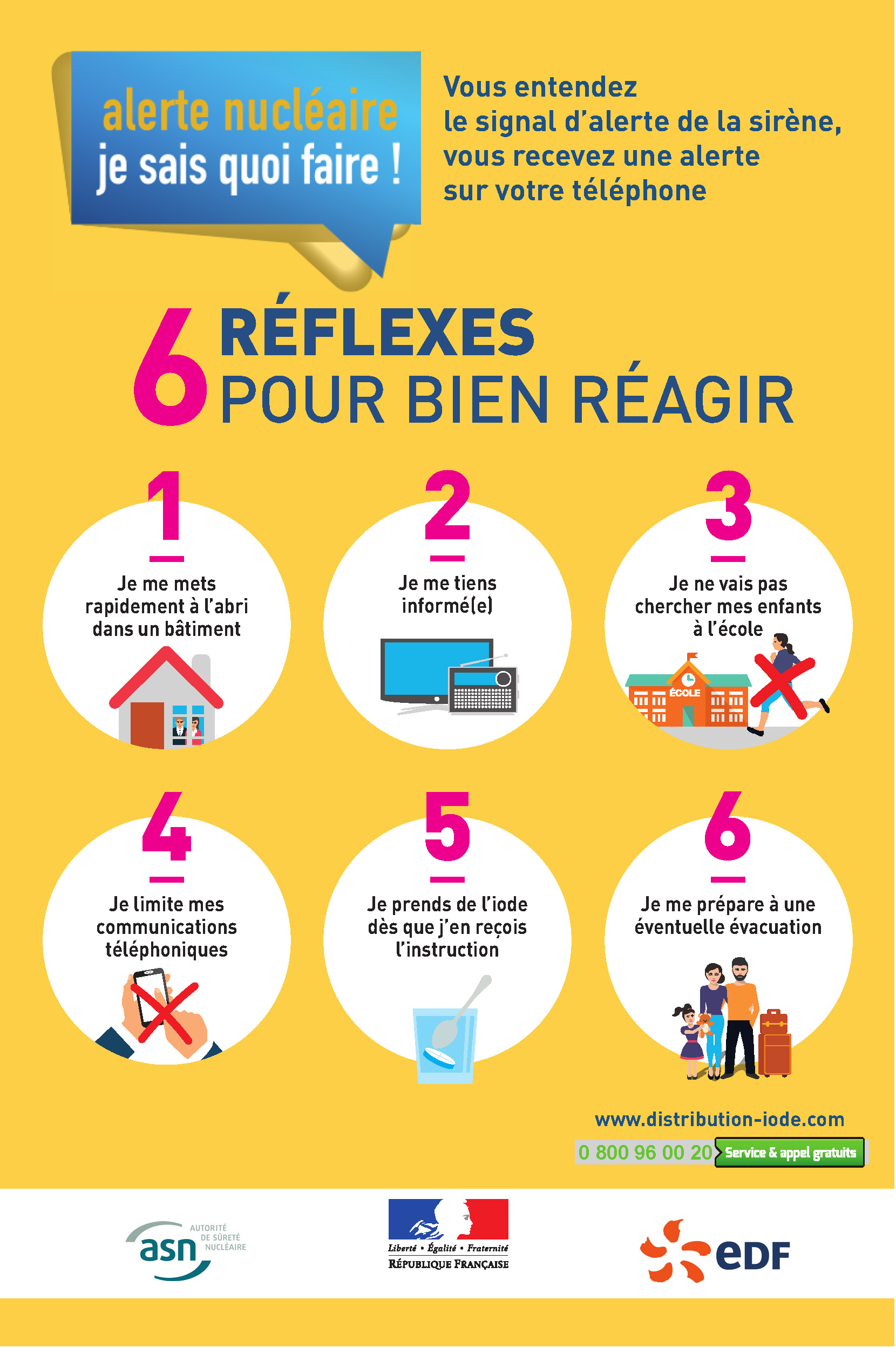 6 réflexes pour bien réagir_Page_1.jpg