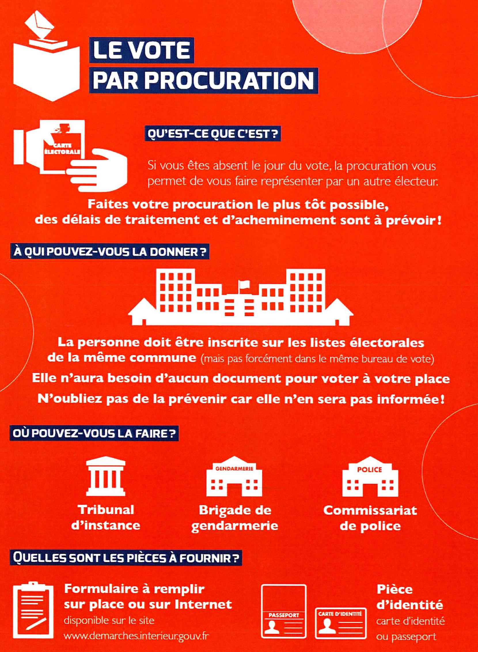 Elections-municipales-2020-le-vote-par-procuration-scaled.jpg