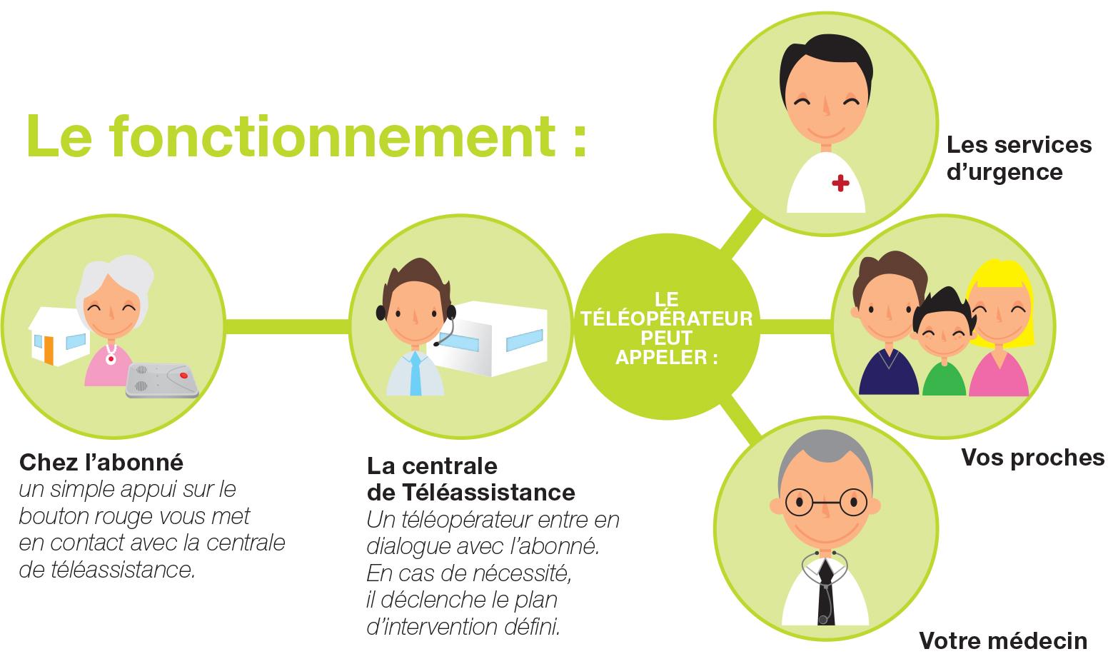 teleassistance.jpg