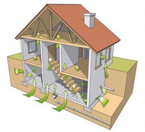 comment-le-radon-rentre-t-il-dans-votre-maison-300x272.png