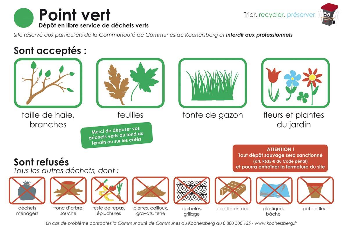panneau_point_vert.jpg