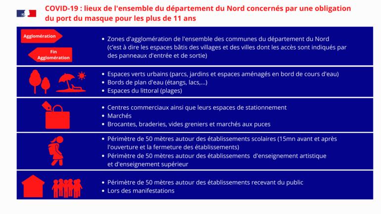 Visuel-extension-du-port-du-masque_imagefull.png
