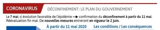 2020 04 29 plan gvt déconfinement titre.jpg