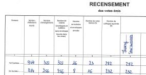 PV élection du CM resultat.jpg