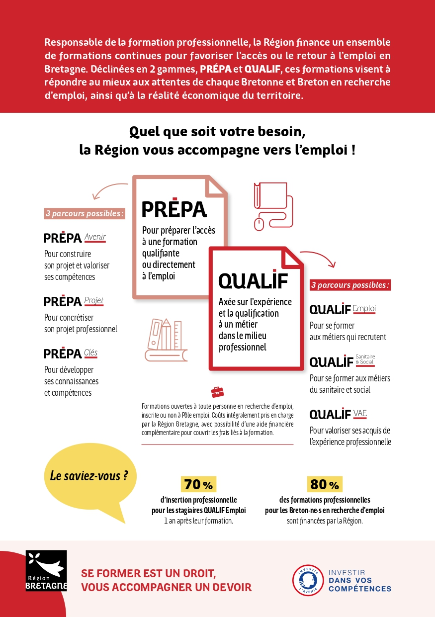 Flyer_PREPA-QUALIF_Region_page-0002.jpg