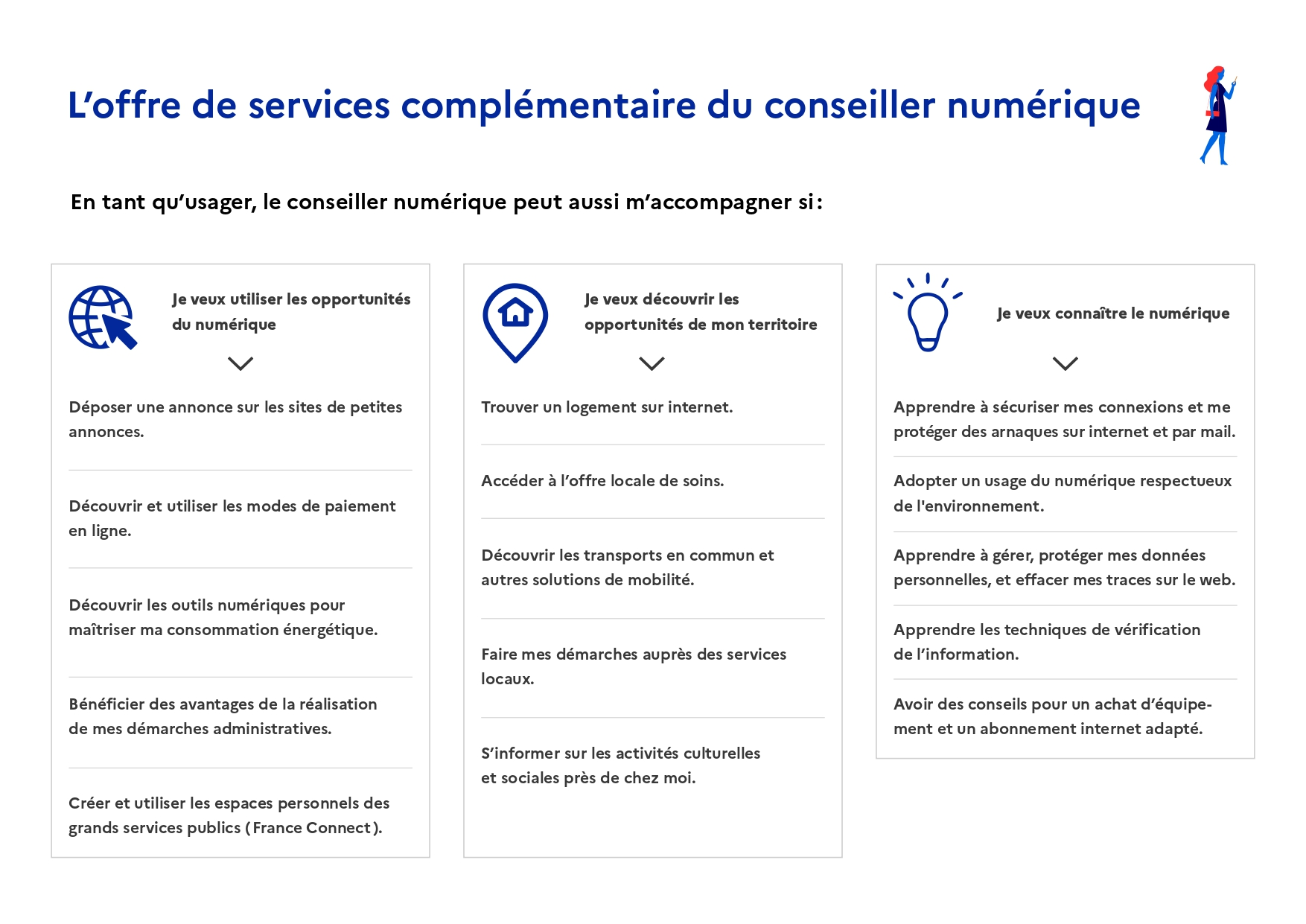 presentation-conseiller-numerique_page-0004.jpg