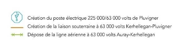 RTE restructuration réseau 2021-22 - Légende image.jpg