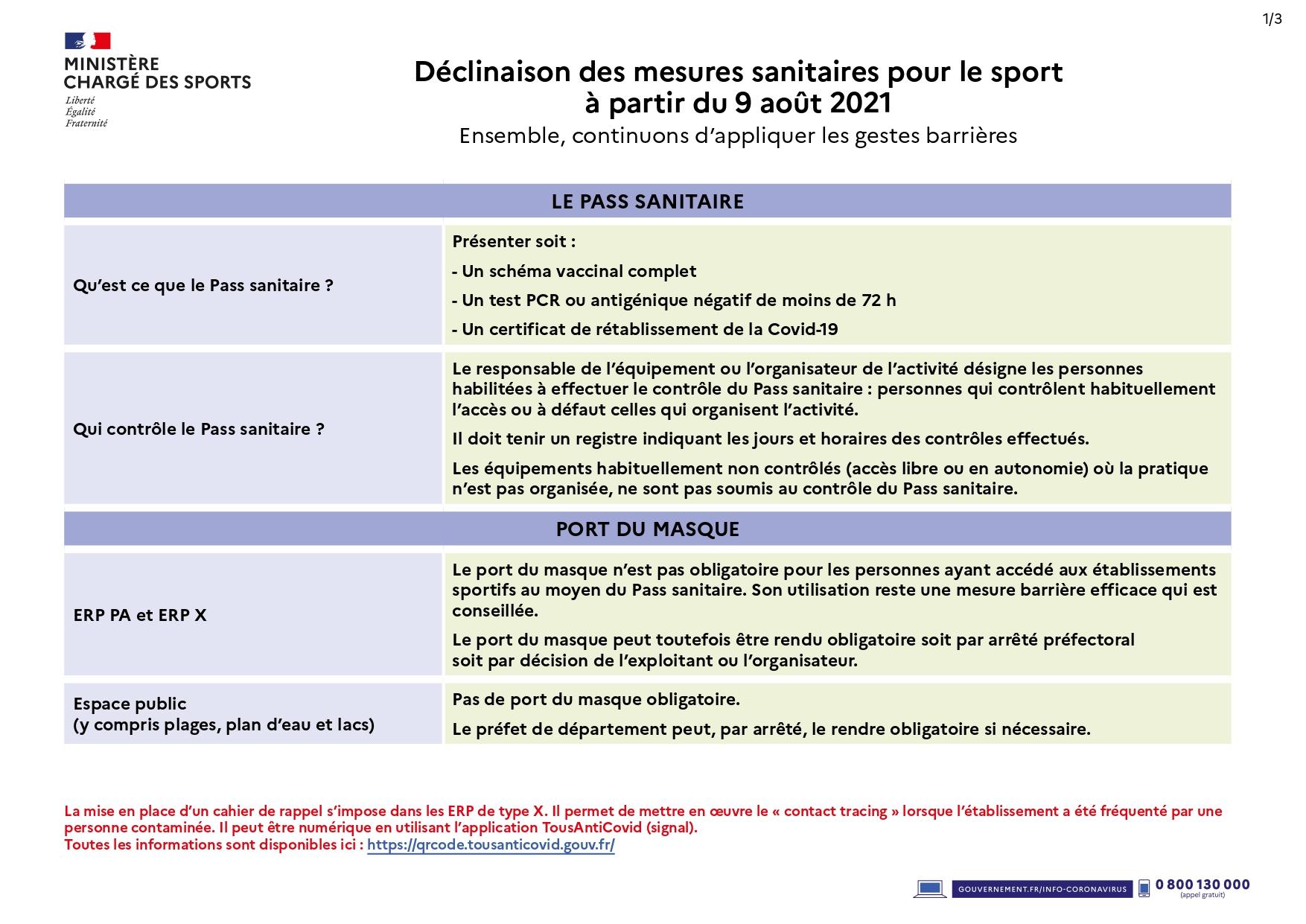 Déclinaison des mesures sanitaires pour le sport_page-0001.jpg