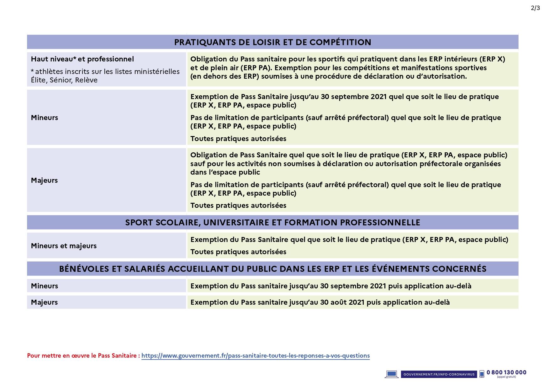 Déclinaison des mesures sanitaires pour le sport_page-0002.jpg