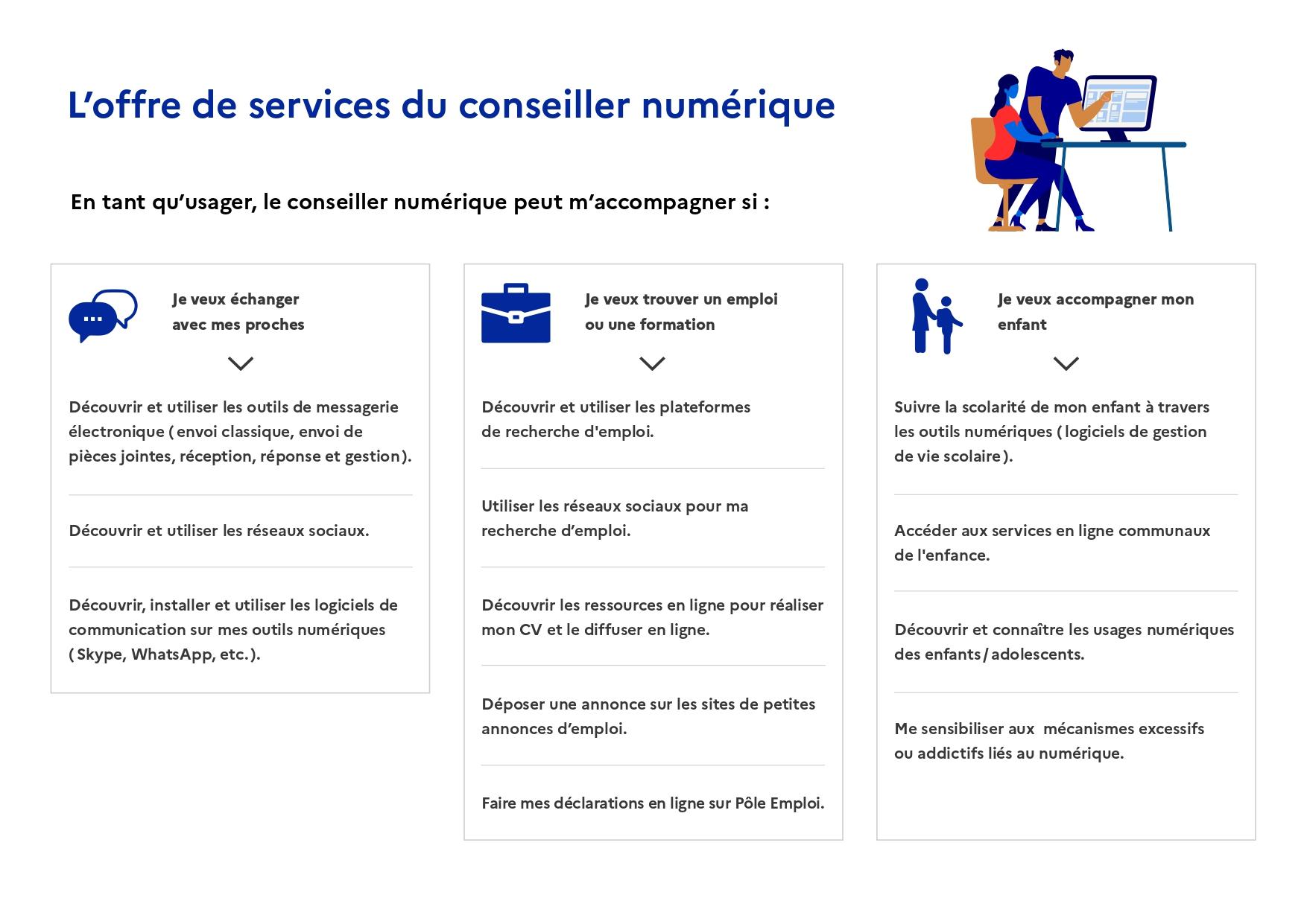 presentation-conseiller-numerique_page-0003.jpg