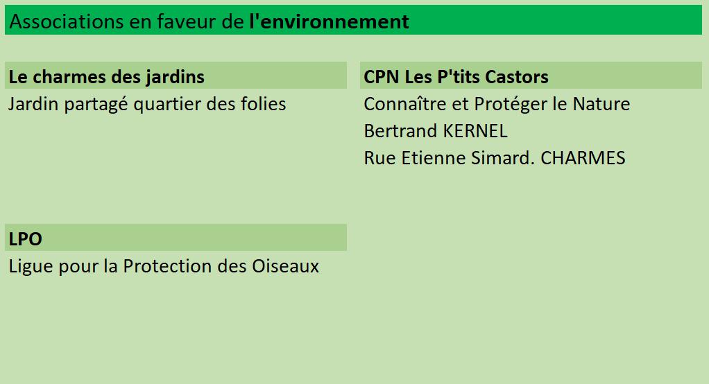 Associations environnement.PNG