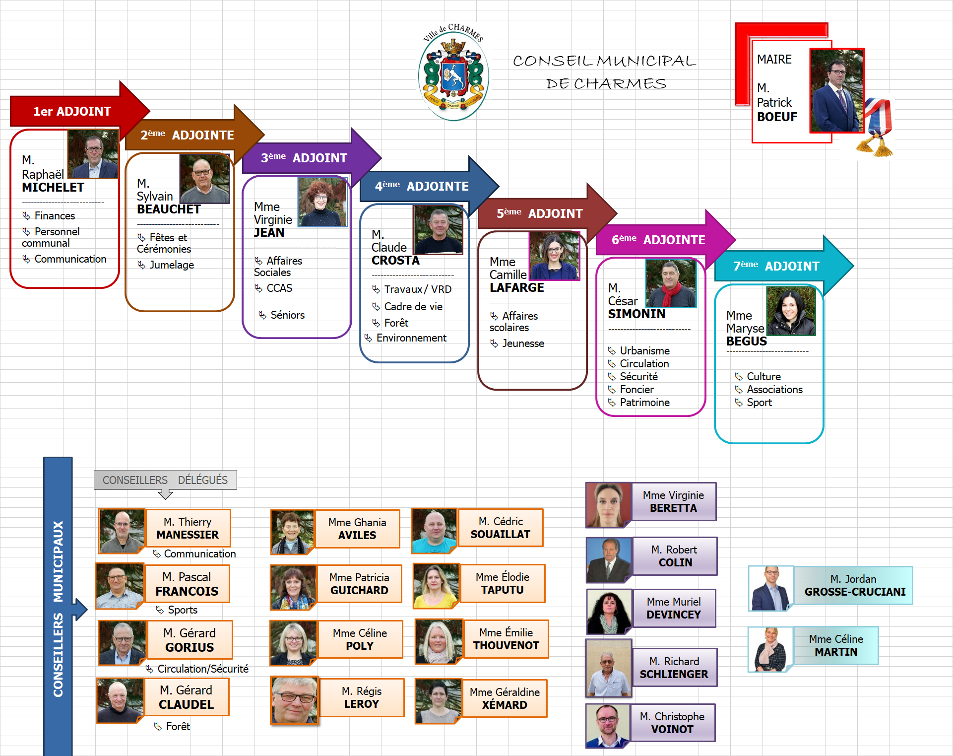 Conseil Municipal 2021.png