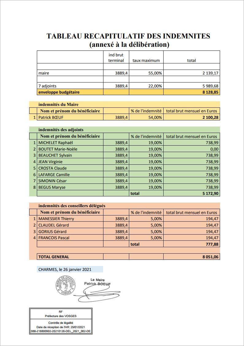 _Indemnités élus 2021-01-26