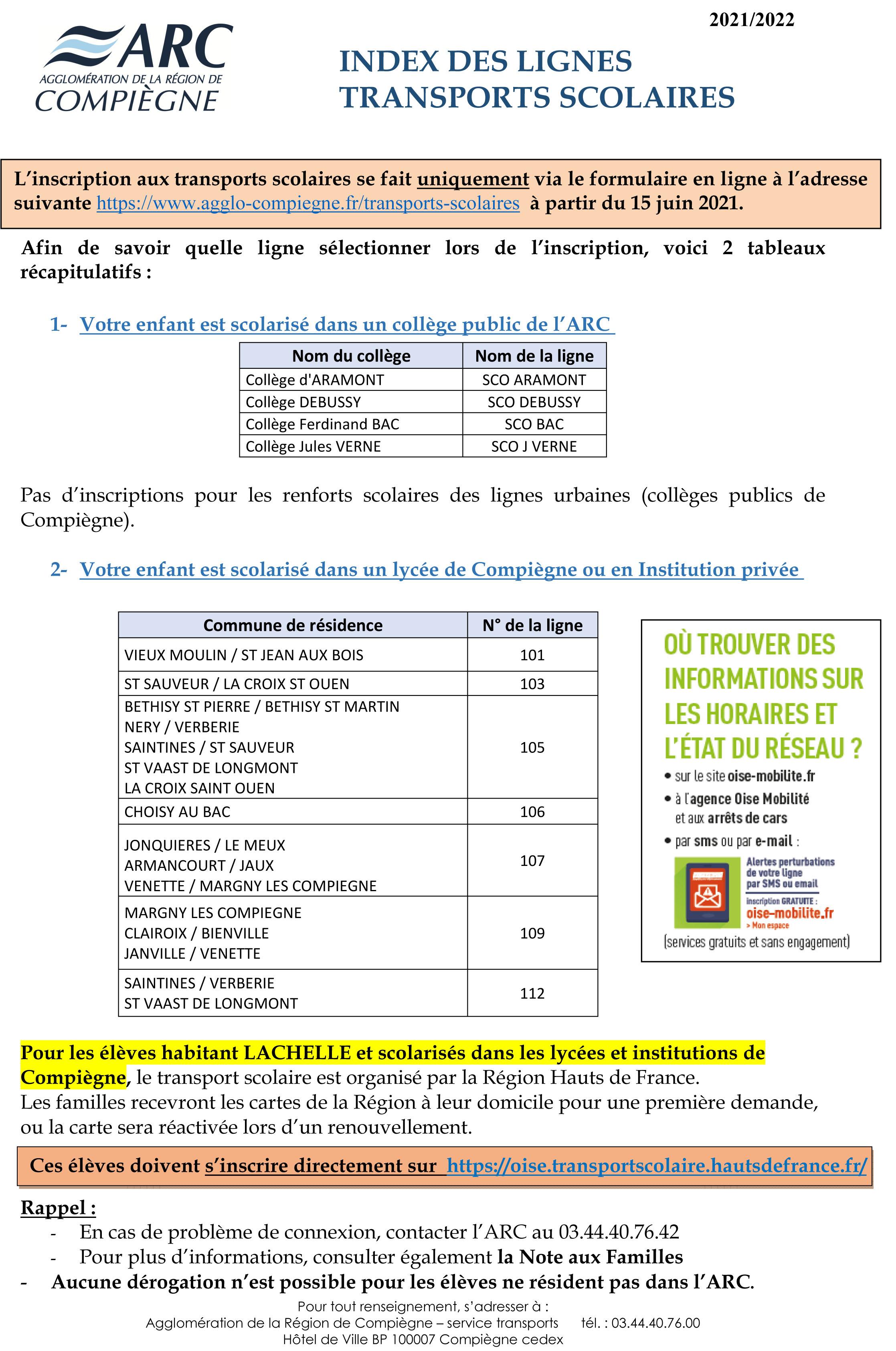 INDEX DES LIGNES ARC-Rentrée scolaire 2021 2022.jpg