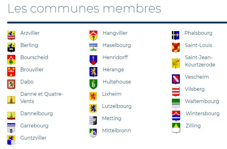 Communes membres comcom.jpg