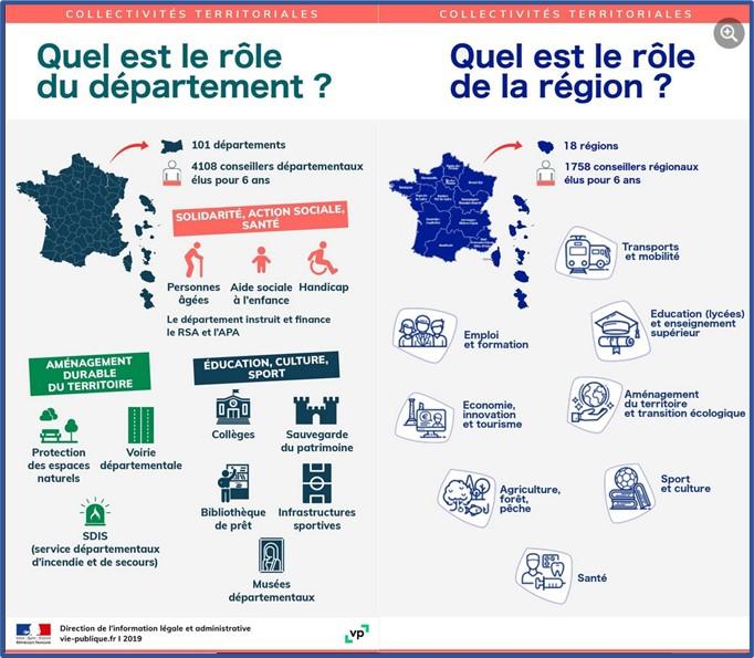 Elections role région - département.jpg