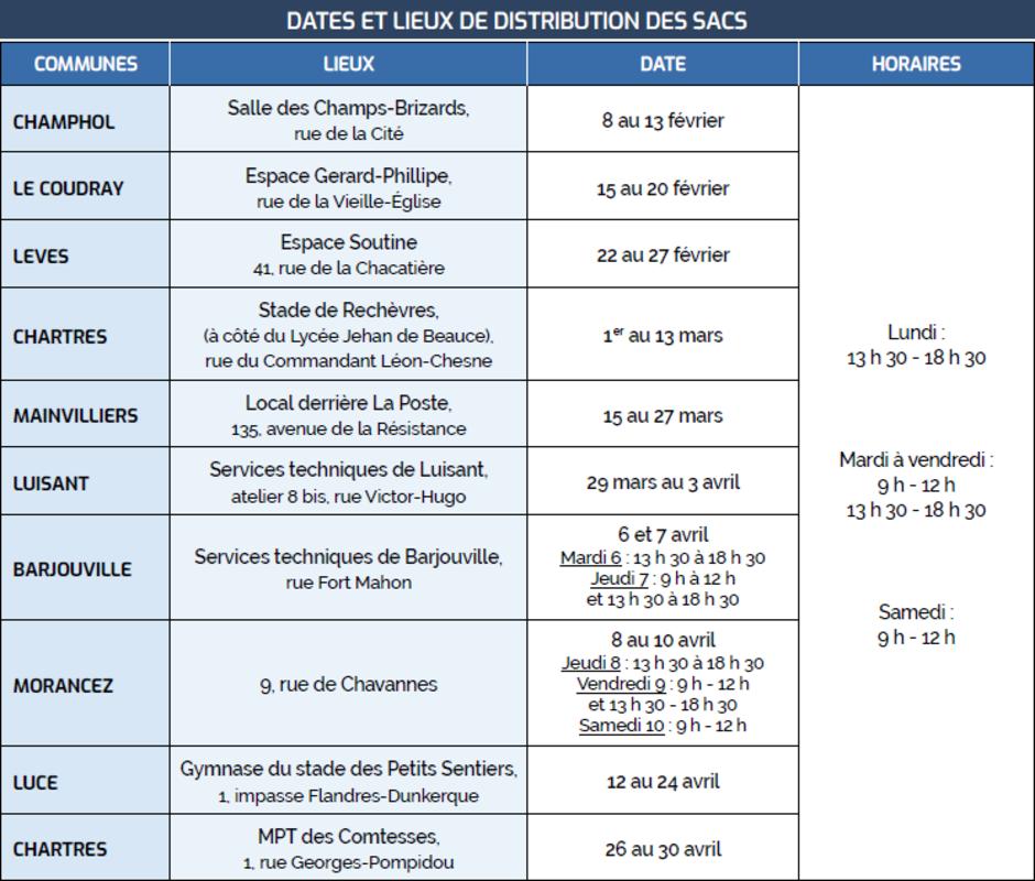 csm_distribution-sacs-poubelle-campagne-2021-chartres_611df775e5.png
