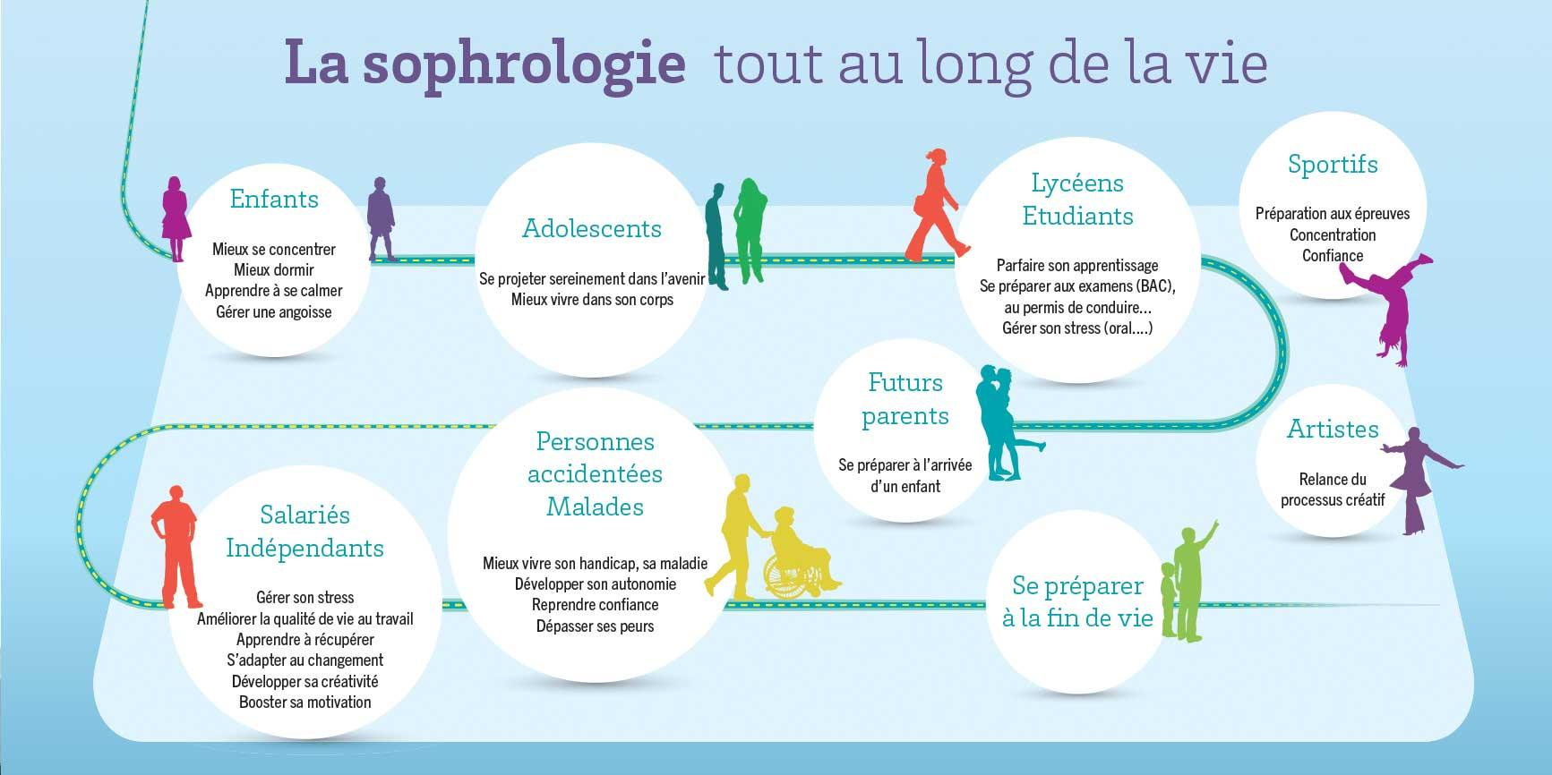 sophrologie.jpg