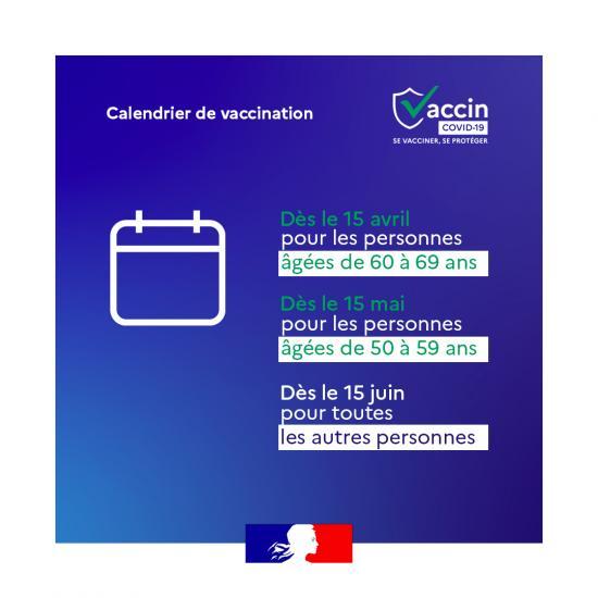 Covid 19 calendrier vaccination avril 21.jpg