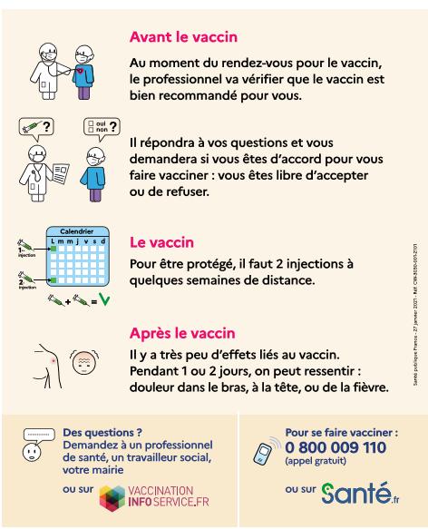 Coronavirus - Flyer accessible - Se Faire Vacciner - 080221 verso.PNG