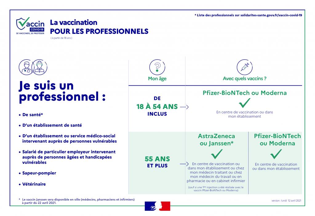 covid Qui peut se faire vacciner avril 21 - Professionnel de la santé.png