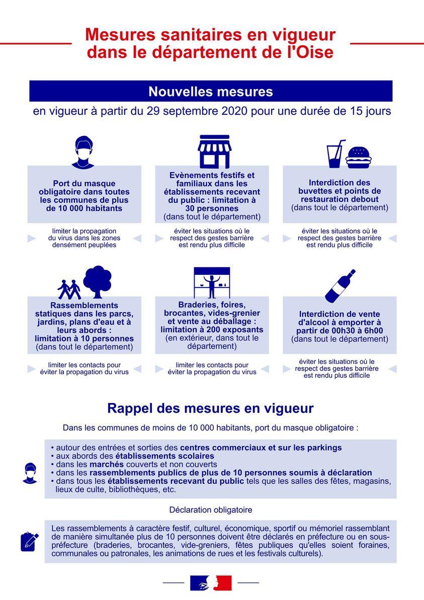 Mesures sanitaires Oise.jpg