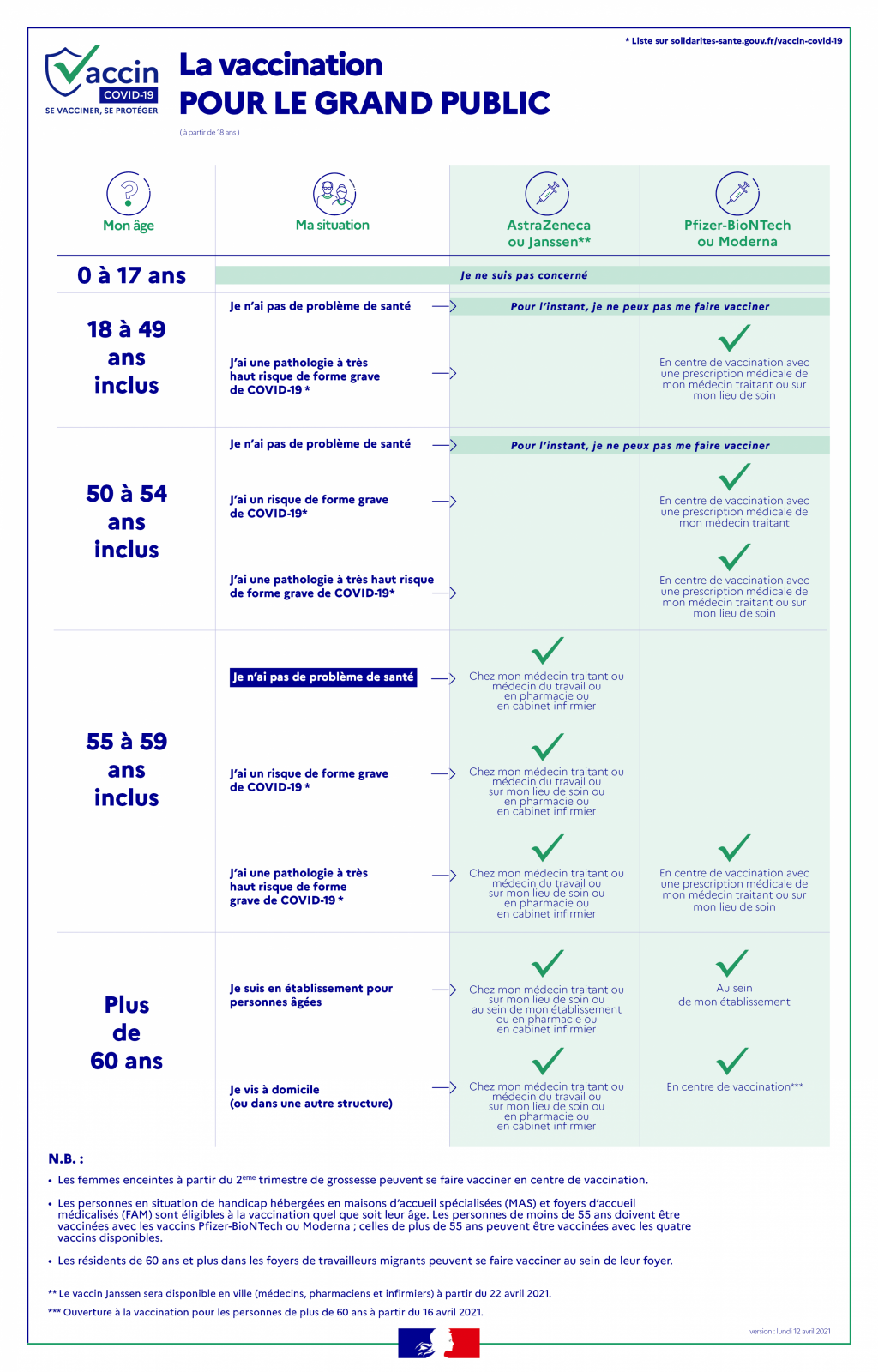 covid Qui peut se faire vacciner avril 21 - 173147607_4201015599918109_4092429971250784597_n.jpg