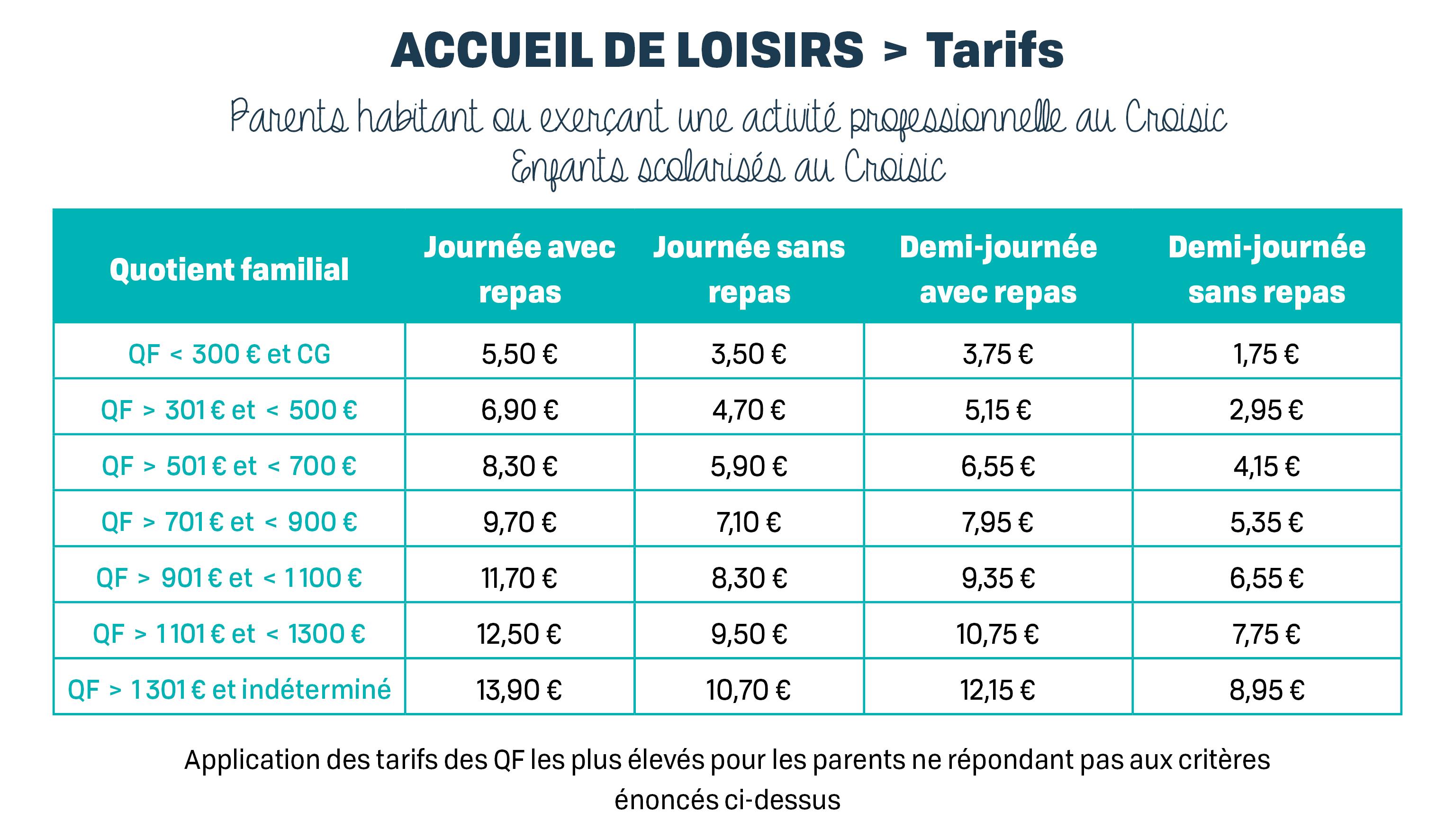 Tarifs - Accueil de loisirs.jpg