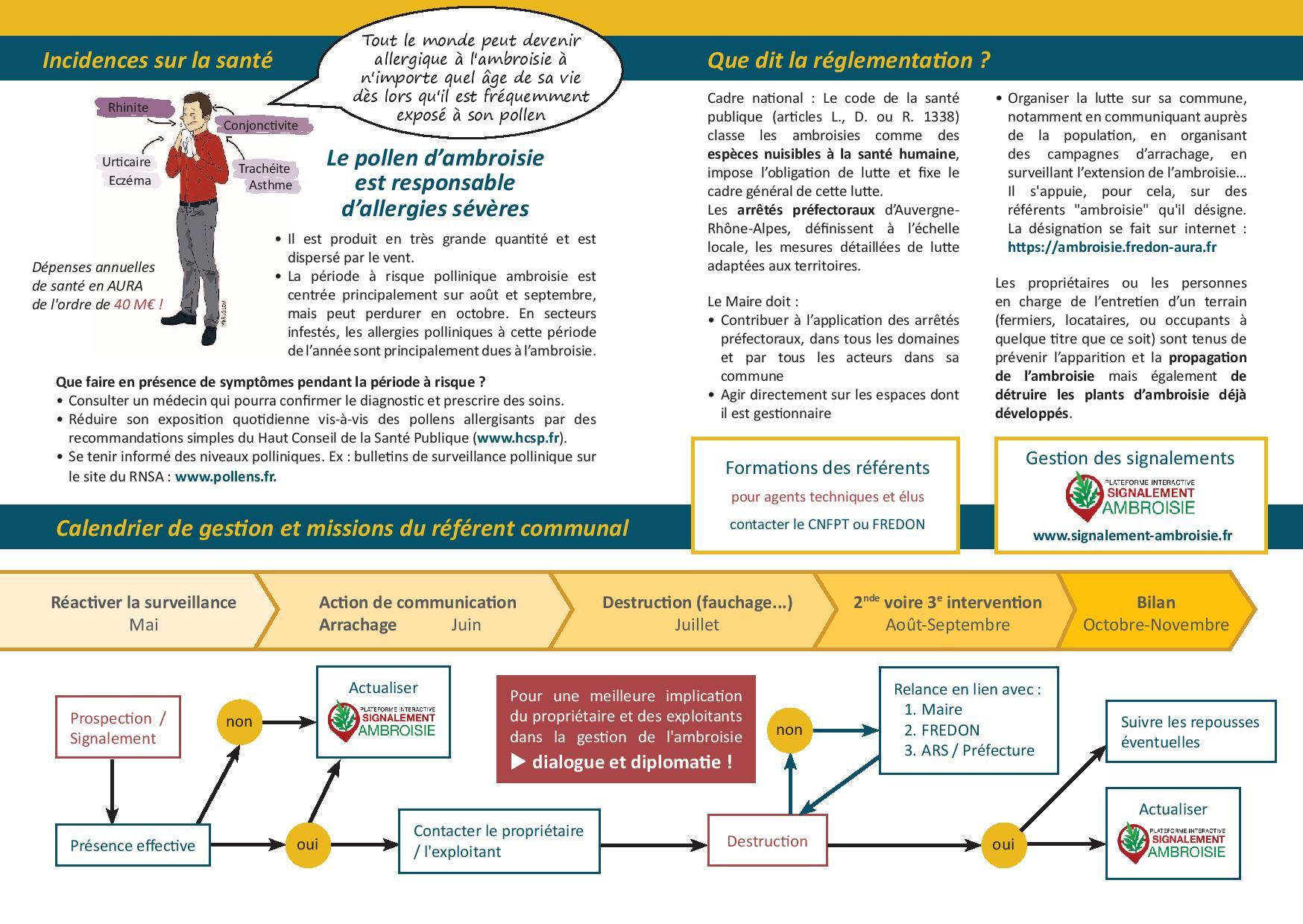 Plaquette_collectivit_ambroisie_2020-page-003.jpg