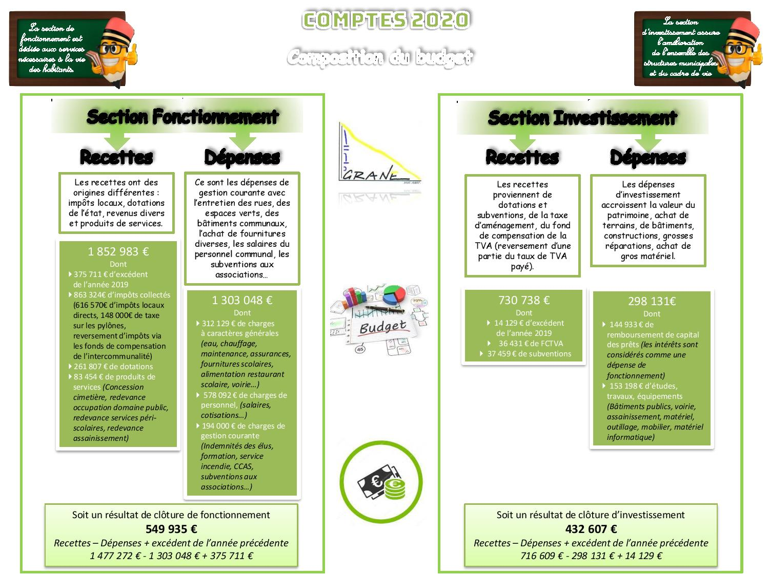 EXPLICATIONS BUDGET AUX GRANOIS-page-002.jpg