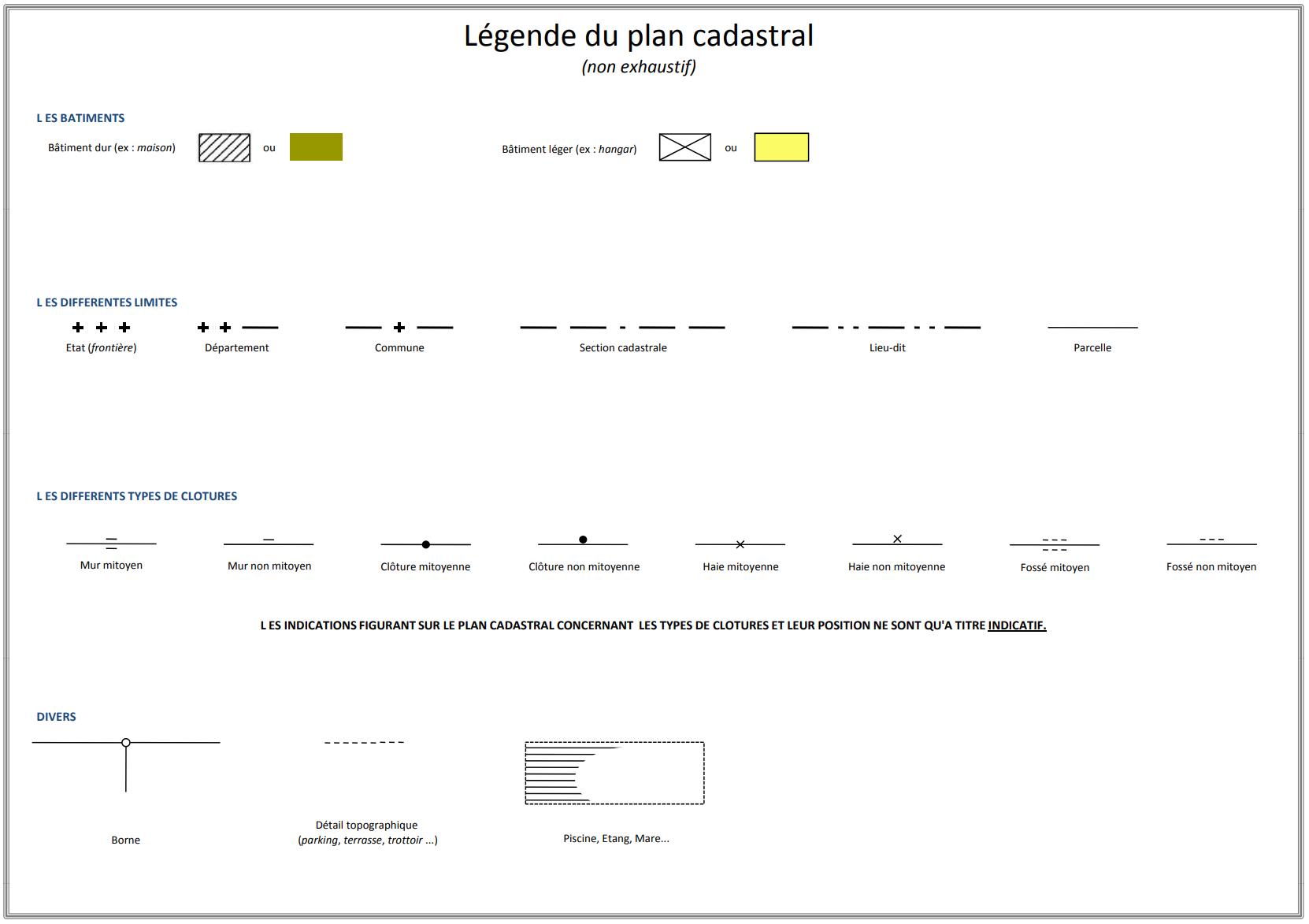 Capture 2- Légende du Plan cadastral.PNG