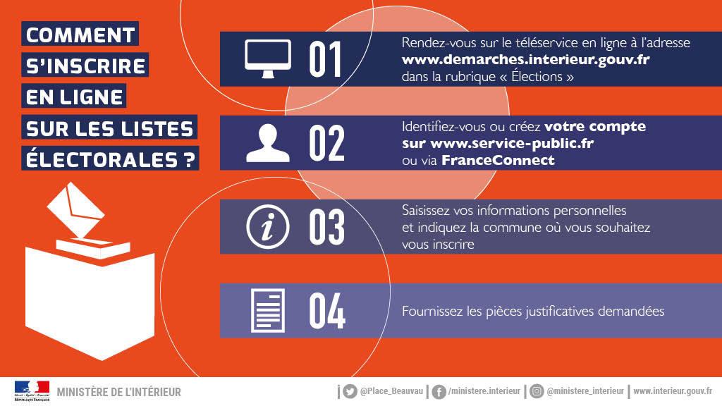 Inscription listes electorales 2020 - Comment s_inscrire.jpg