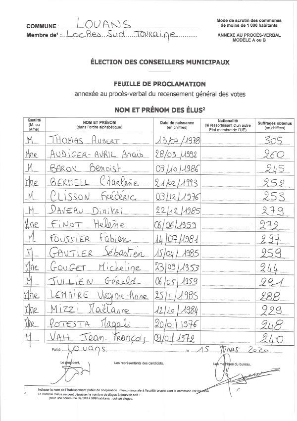 Proclamation Resultat Election - LOUANS.jpg