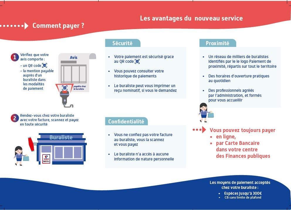 flyer paiment proximite 2.jpg