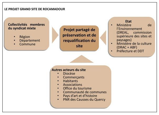projet grand site.png