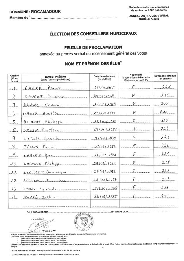 élections municipales 1er tour.png