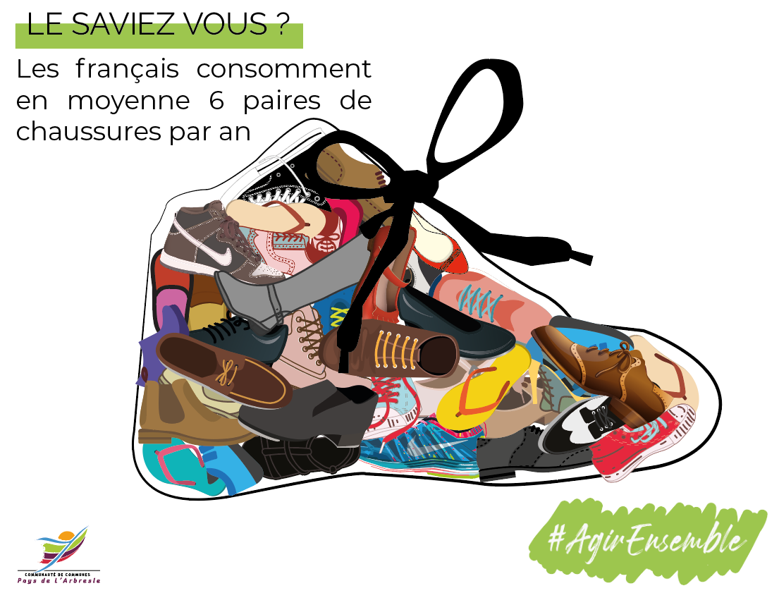 AgirEnsemble-chaussures.png