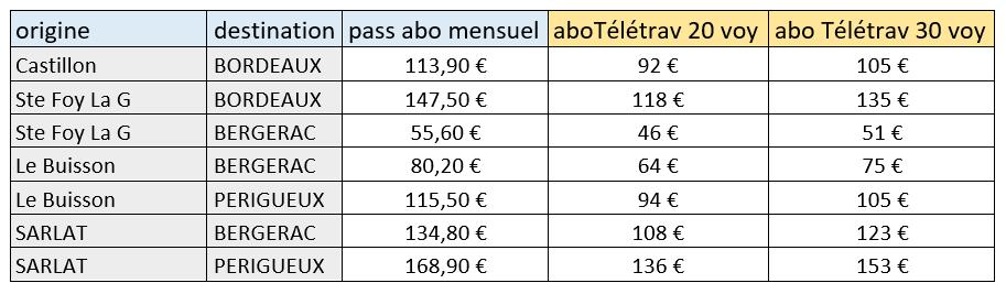 SNCF_tarif.PNG