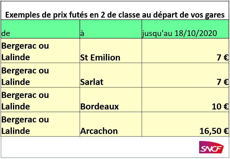 SNCF tarifs.PNG