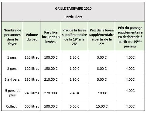 grille tarifaire 2020 particuliers.JPG