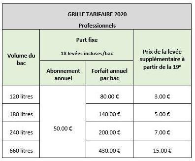 grille tarifaire professionnels.JPG