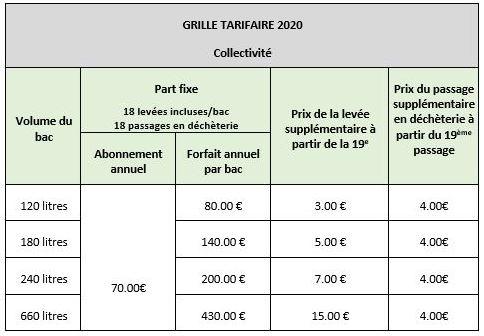 grille tarifaire collectivités.JPG