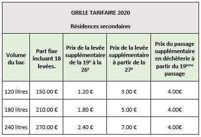 grille tarifaire résidences secondaireq.JPG