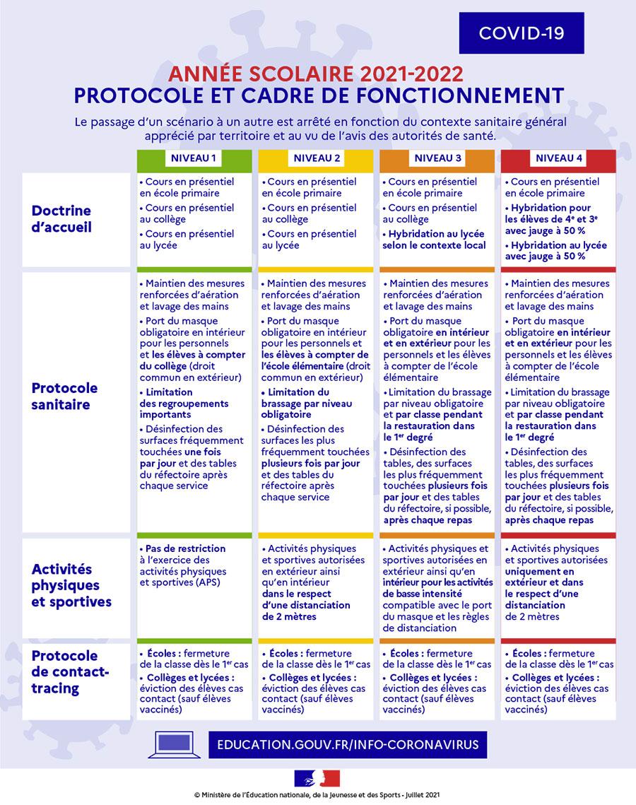 protocole-sanitaire école.jpg