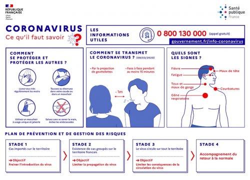 Covid Flyer Sante Publique France