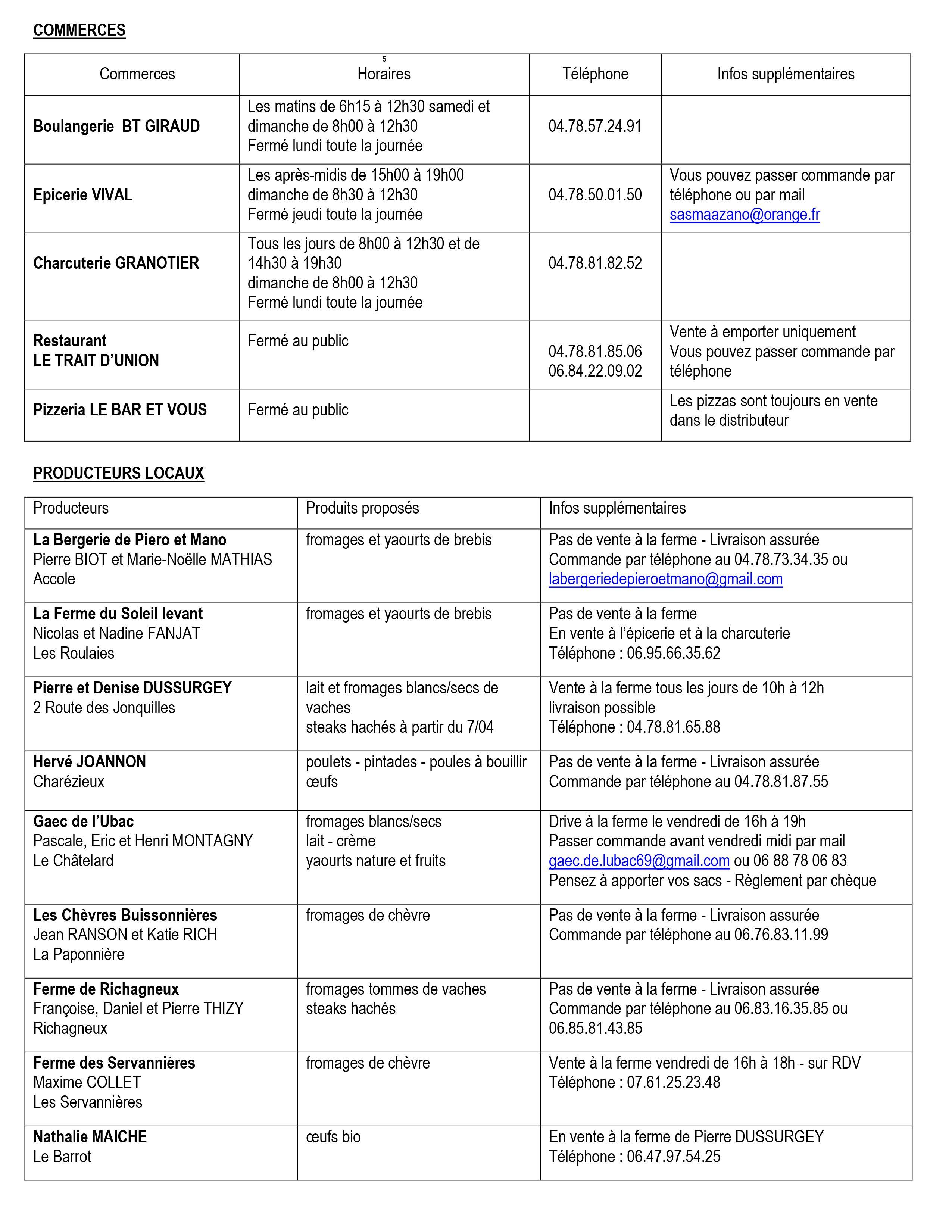 Liste producteurs confinement